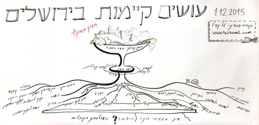 """מפגש """"עושים קיימות בירושלים"""""""