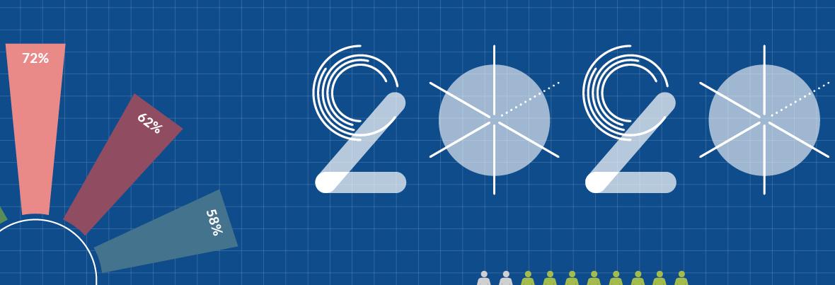 סדנת הכשרה דיגיטלית: נעים להכיר – שנתון 2020